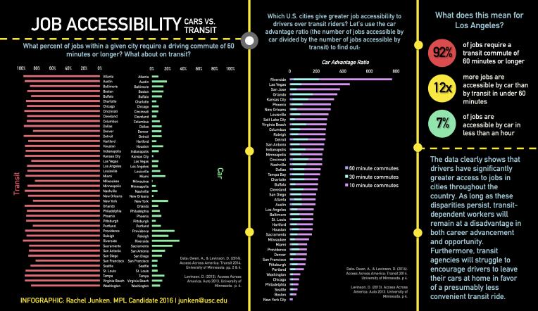 Job accessibility junken